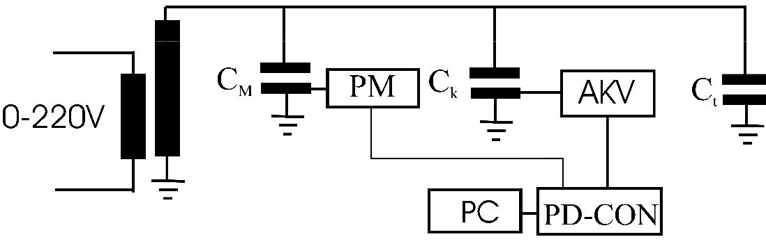 تخلیه الکتریکی جزیی